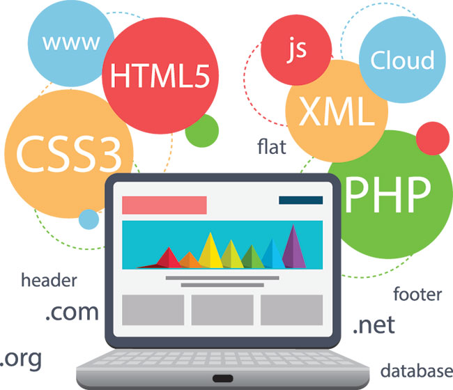 applicazioni web